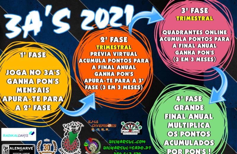 3A'S 2021