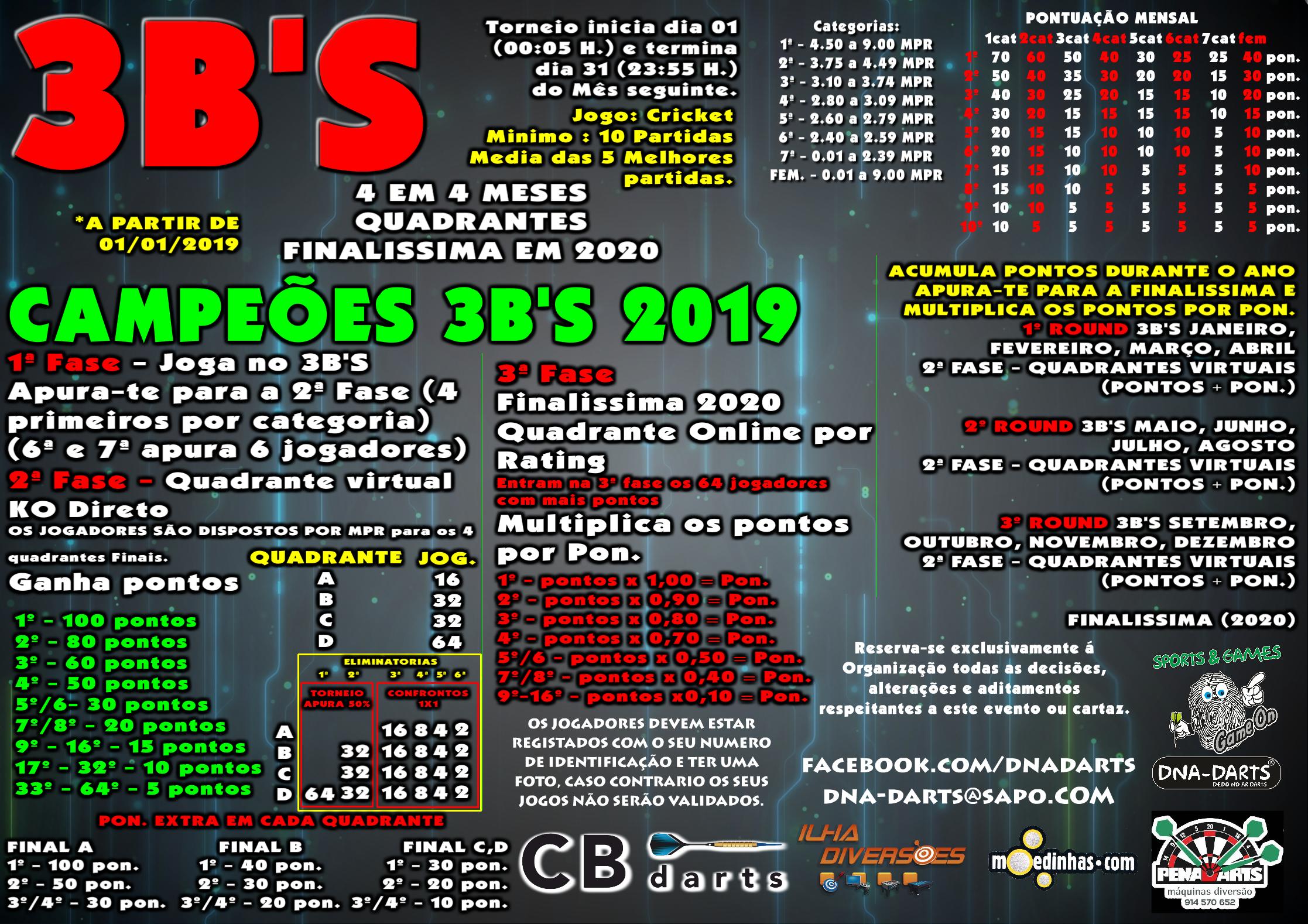 3B'S 2019