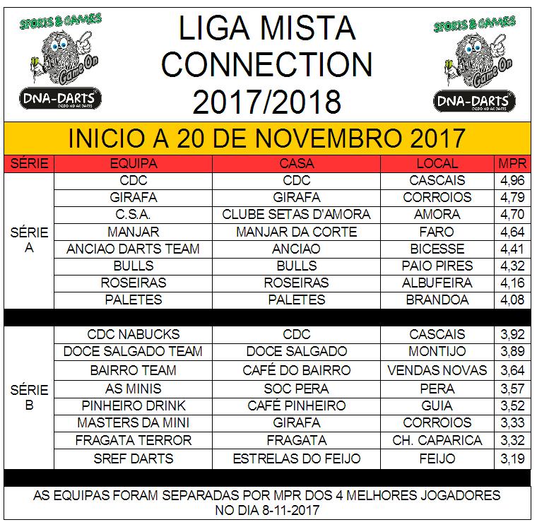 Liga Mista Connection 2017/2018