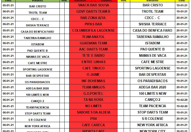 TAÇA BILHAR SUL 2020/2021
