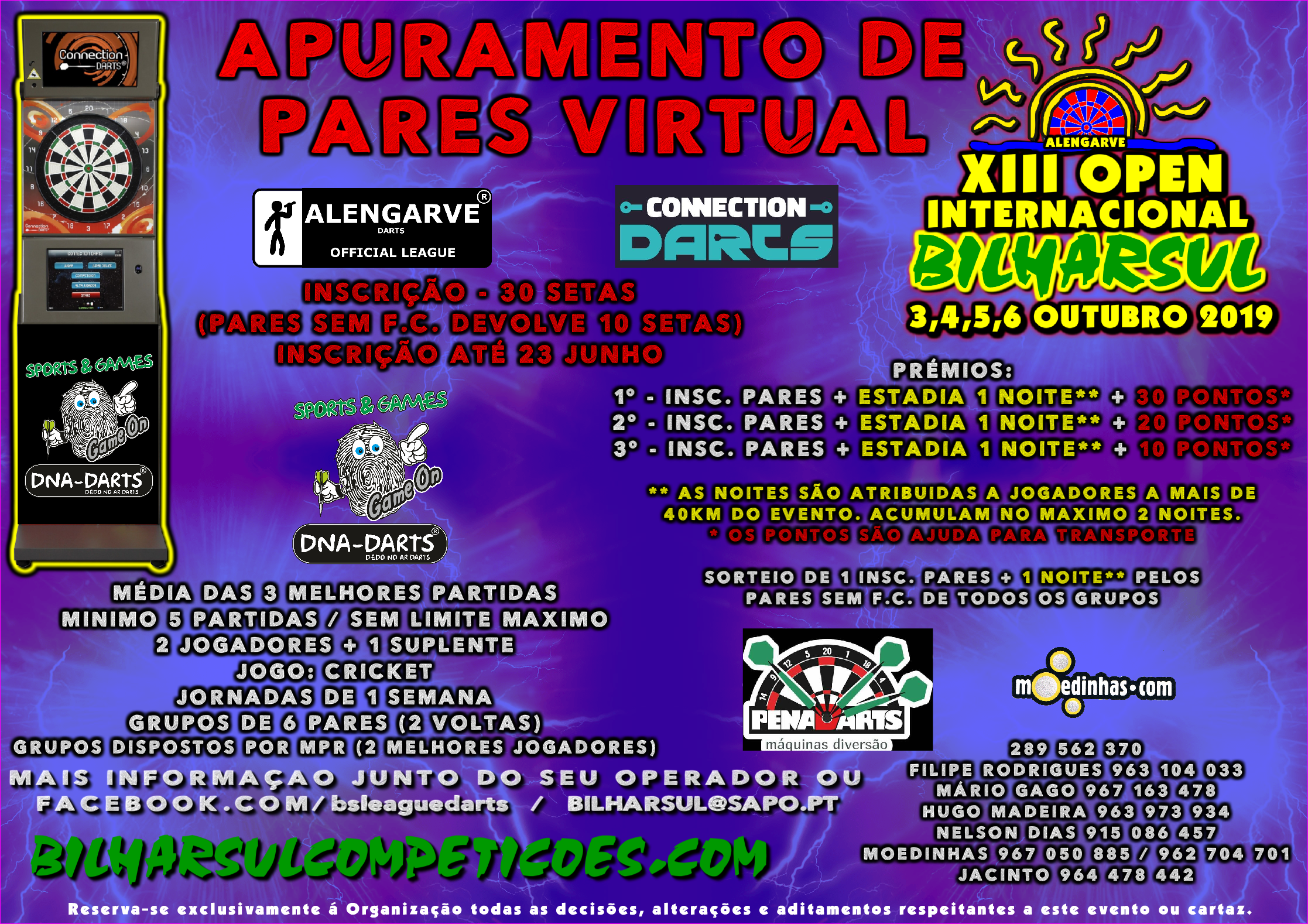 APURAMENTO DE PARES VIRTUAL – XIII OPEN INTERNACIONAL