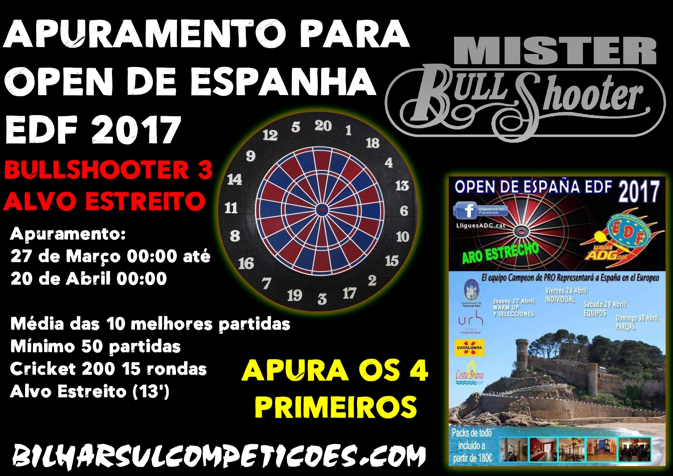 Apuramento para Open de Espanha EDF